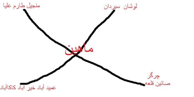 استانهای غربی به شمال